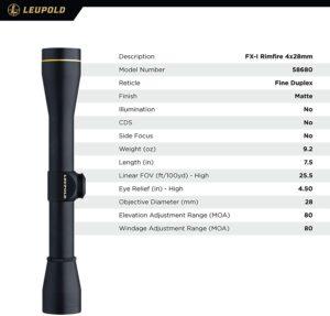Leupold FX-I Rimfire 4x28mm Fine Duplex