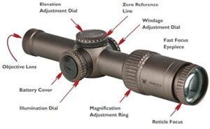 Vortex Optics Razor HD Gen II 1-6x24 Second Focal Plane Riflescopes