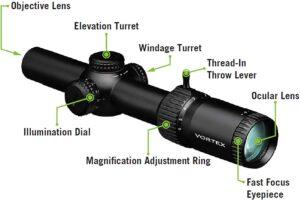Vortex Optics Strike Eagle Second Focal Plane Riflescopes- Best Long Range Vortex Scopes