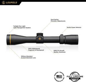 Leupold VX-3i 2.5-8x36mm Riflescope