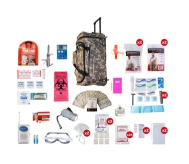 Best Survival Kits for Camping